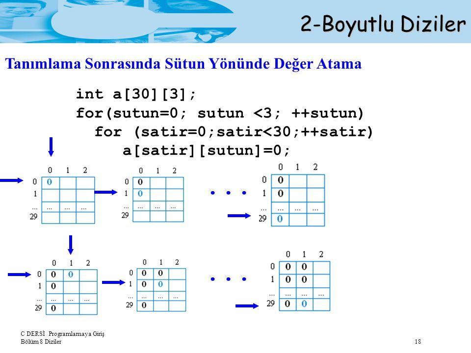 2-Boyutlu Diziler Tanımlama Sonrasında Sütun Yönünde Değer Atama. int a[30][3]; for(sutun=0; sutun <3; ++sutun)